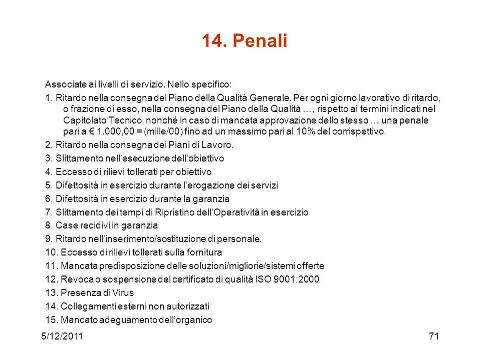 14. Penali Associate ai livelli di servizio. Nello specifico: 1. Ritardo nella consegna del Piano della Qualità Generale. Per ogni giorno lavorativo d