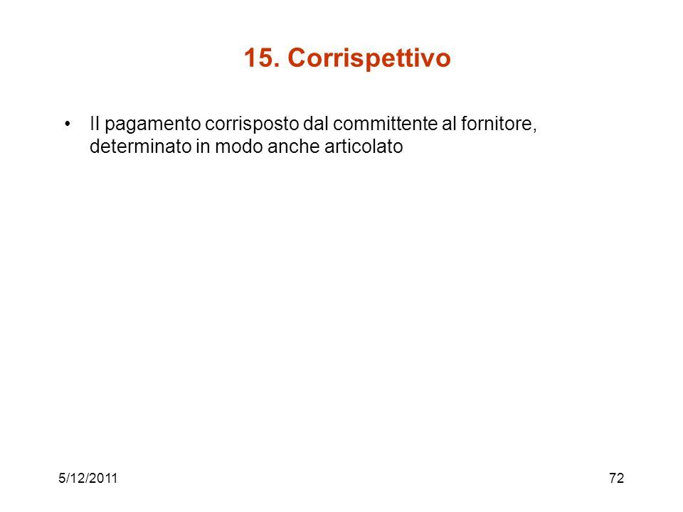 15. Corrispettivo Il pagamento corrisposto dal committente al fornitore, determinato in modo anche articolato 5/12/201172