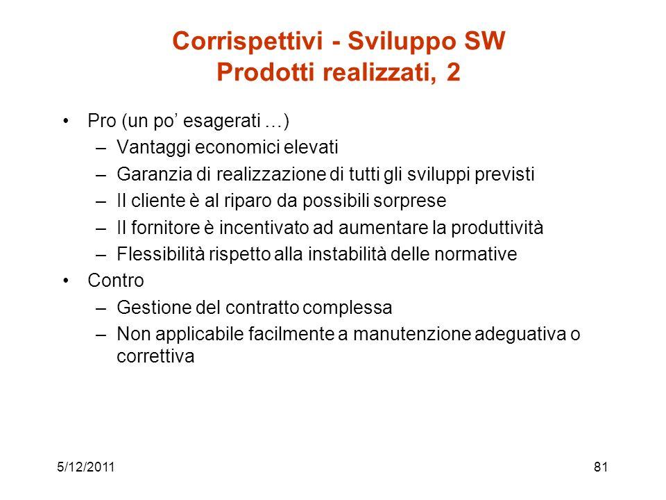 5/12/201181 Corrispettivi - Sviluppo SW Prodotti realizzati, 2 Pro (un po esagerati …) –Vantaggi economici elevati –Garanzia di realizzazione di tutti