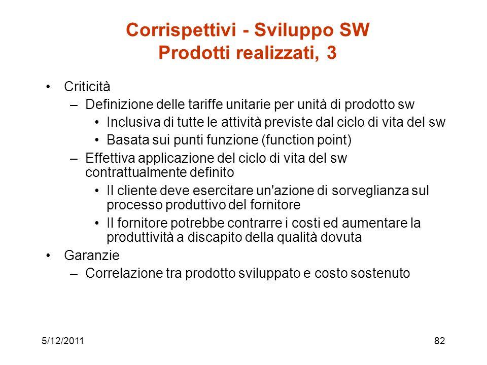 5/12/201182 Corrispettivi - Sviluppo SW Prodotti realizzati, 3 Criticità –Definizione delle tariffe unitarie per unità di prodotto sw Inclusiva di tut