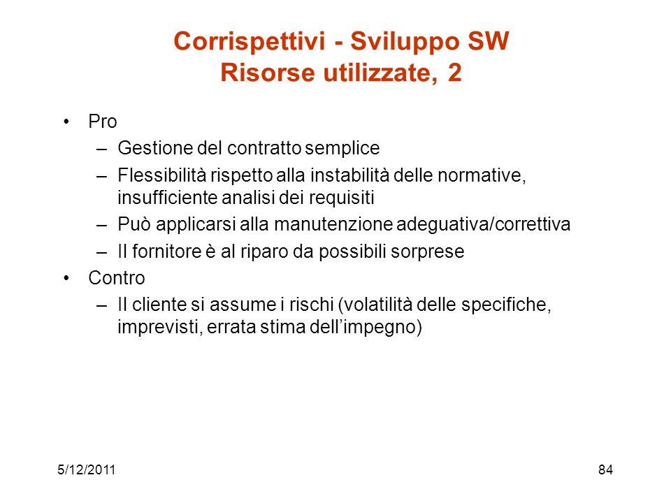 5/12/201184 Corrispettivi - Sviluppo SW Risorse utilizzate, 2 Pro –Gestione del contratto semplice –Flessibilità rispetto alla instabilità delle norma