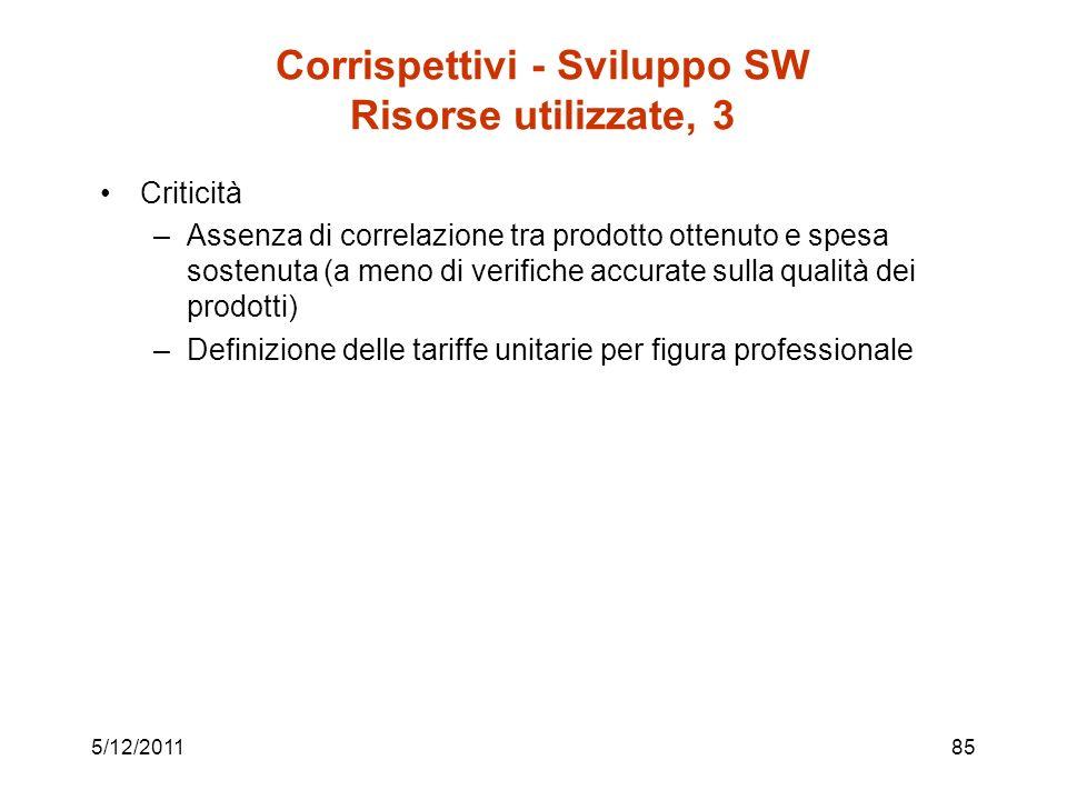 5/12/201185 Corrispettivi - Sviluppo SW Risorse utilizzate, 3 Criticità –Assenza di correlazione tra prodotto ottenuto e spesa sostenuta (a meno di ve