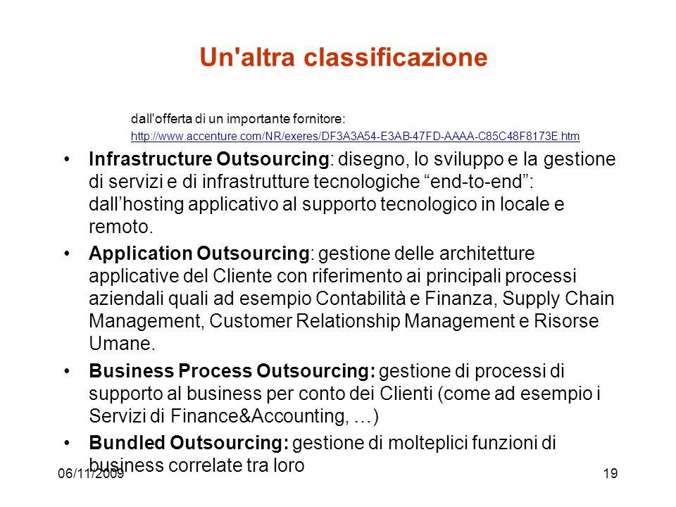 Un altra classificazione dall offerta di un importante fornitore: http://www.accenture.com/NR/exeres/DF3A3A54-E3AB-47FD-AAAA-C85C48F8173E.htm Infrastructure Outsourcing: disegno, lo sviluppo e la gestione di servizi e di infrastrutture tecnologiche end-to-end: dallhosting applicativo al supporto tecnologico in locale e remoto.