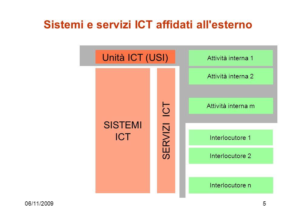 Sistemi e servizi ICT affidati all esterno 06/11/20095 Attività interna 1 Attività interna 2 Attività interna m Interlocutore 1 Interlocutore 2 Interlocutore n SERVIZI ICT SISTEMI ICT Unità ICT (USI)