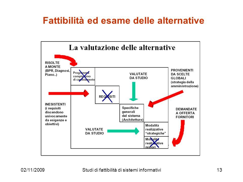 02/11/200913 Fattibilità ed esame delle alternative Studi di fattibilità di sistemi informativi
