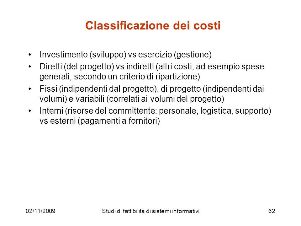 02/11/200962 Classificazione dei costi Investimento (sviluppo) vs esercizio (gestione) Diretti (del progetto) vs indiretti (altri costi, ad esempio sp