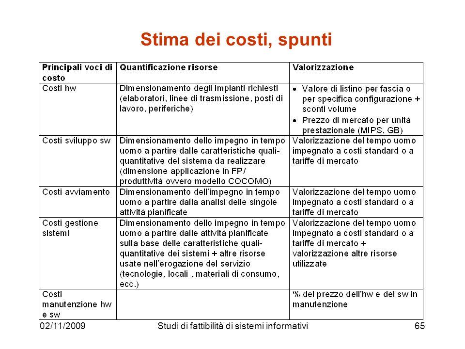 02/11/200965 Stima dei costi, spunti Studi di fattibilità di sistemi informativi