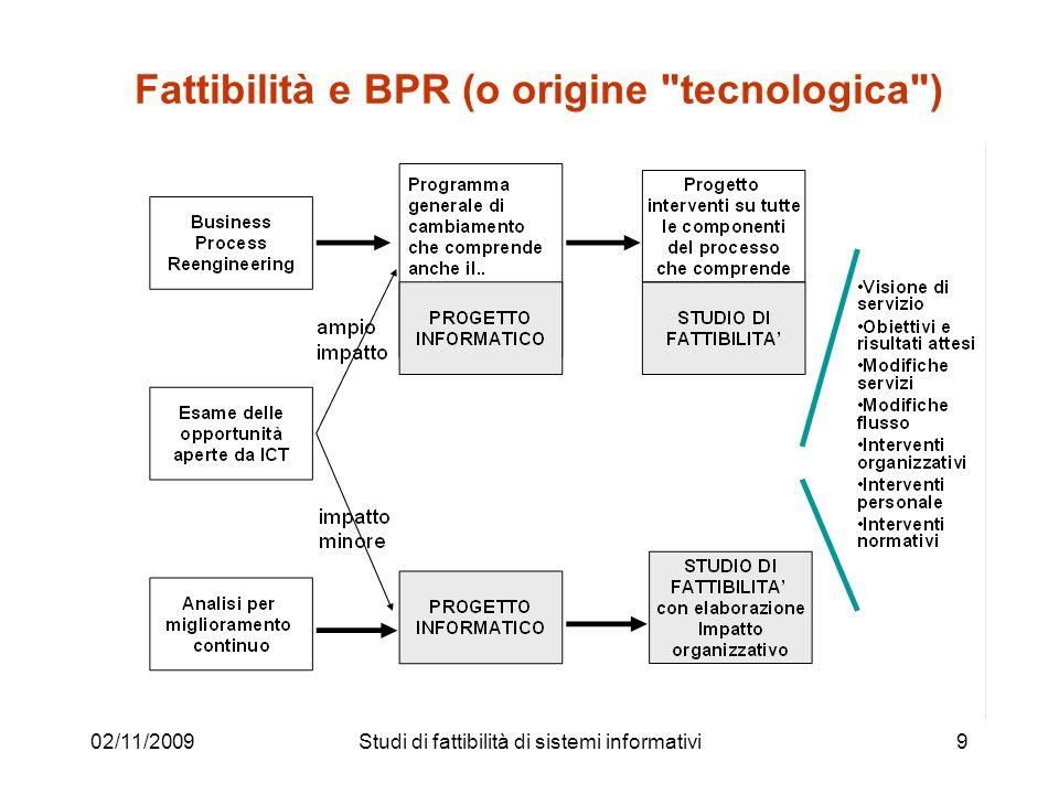 02/11/20099 Fattibilità e BPR (o origine