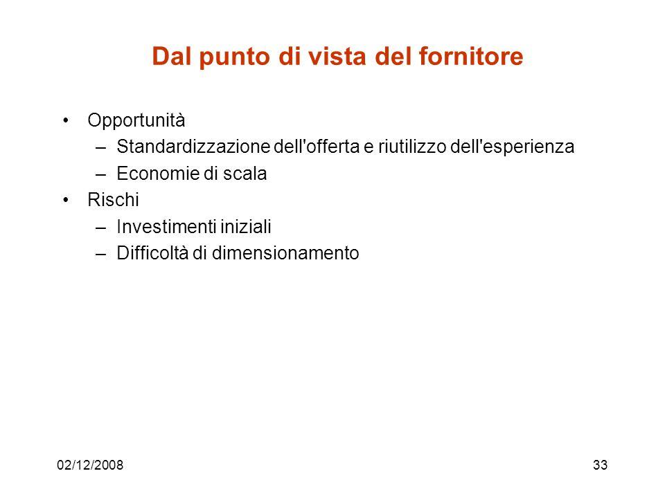 02/12/200833 Dal punto di vista del fornitore Opportunità –Standardizzazione dell offerta e riutilizzo dell esperienza –Economie di scala Rischi –Investimenti iniziali –Difficoltà di dimensionamento