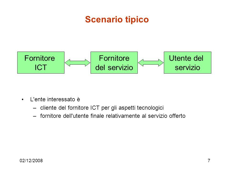 02/12/20087 Scenario tipico L ente interessato è –cliente del fornitore ICT per gli aspetti tecnologici –fornitore dell utente finale relativamente al servizio offerto Fornitore ICT Fornitore del servizio Utente del servizio