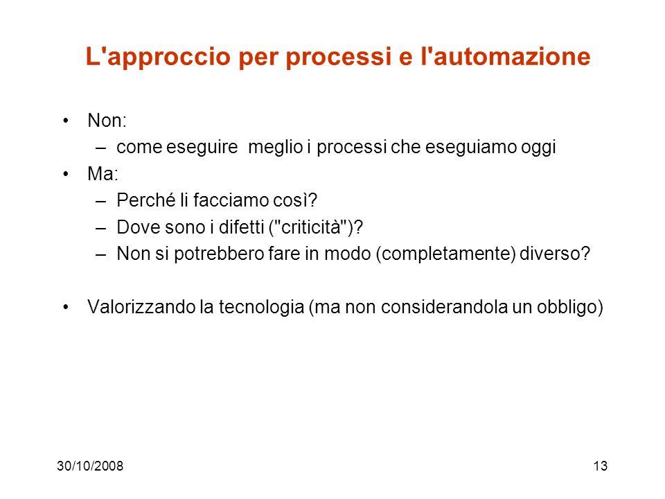 30/10/200812 Comunicazione Controllo di gestione AZIENDA Acquisti Catena di clienti - fornitori interni Ma...