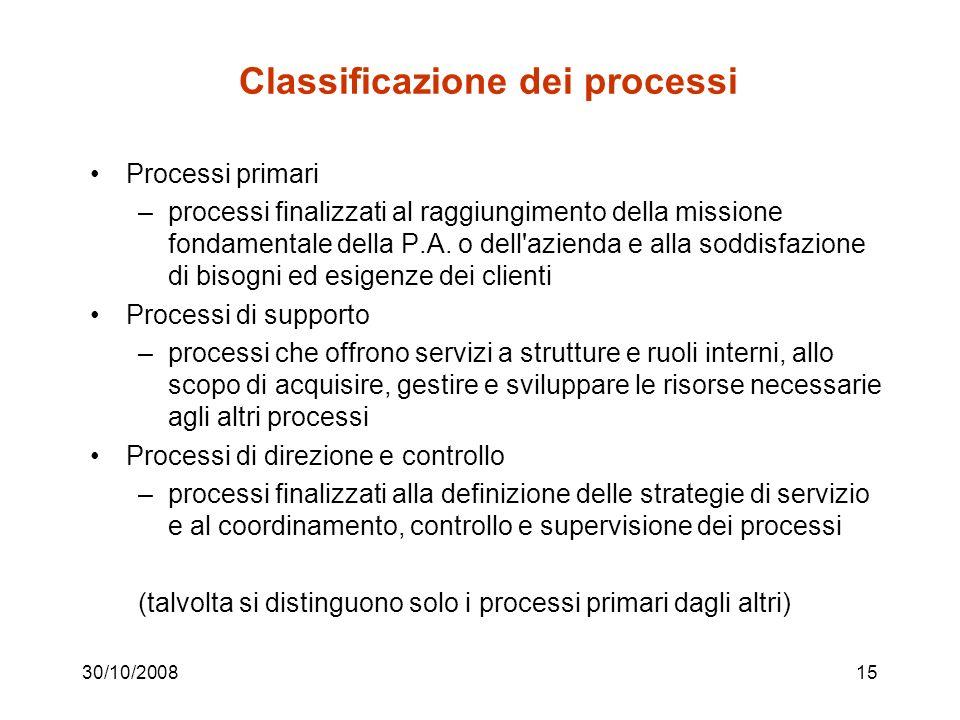30/10/200814 Individuazione dei processi Per agire sui processi, è necessario individuarli … come.