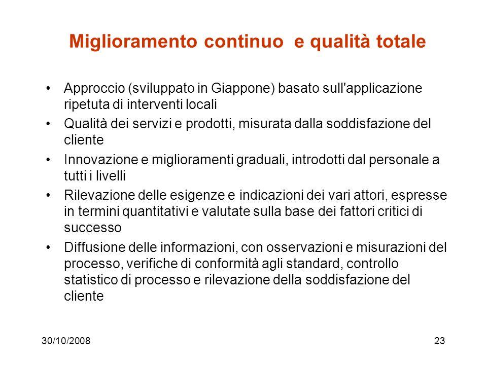 30/10/200822 Una classificazione BUSINESS PROCESS REENGINEERING GESTIONE PER PROCESSI DAILY ROUTINE WORK RIPROGETTARE LORGANIZZAZIONE PER PROCESSI GESTIRE E MIGLIORARE PER PROCESSI MIGLIORARE CONTINUAMENTE LUNGO I PROCESSI (catene fornitori-clienti)