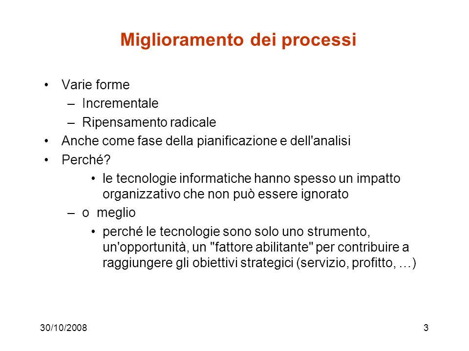 30/10/200843 Reverse engineering dellorganizzazioneattuale Costruzione della visione Progetto della nuovaorganizzazione Installazione della nuova organizzazione Ricostruzione dei processi Attività del BPR
