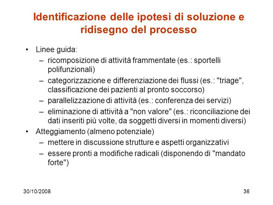 30/10/200835 Identificazione criticità / cause … … che non consentono la soddisfazione dei requisiti qualitativi e degli obiettivi di performance