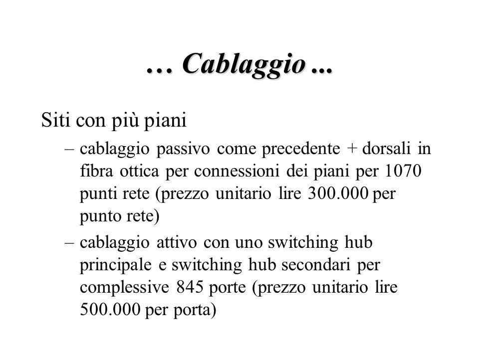 … Cablaggio...