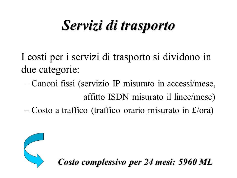 Servizi di trasporto I costi per i servizi di trasporto si dividono in due categorie: –Canoni fissi (servizio IP misurato in accessi/mese, affitto ISDN misurato il linee/mese) –Costo a traffico (traffico orario misurato in £/ora) Costo complessivo per 24 mesi: 5960 ML