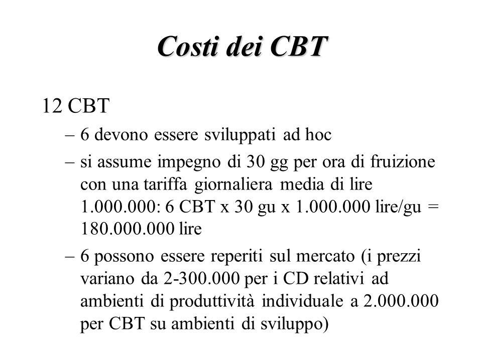 Costi dei CBT 12 CBT –6 devono essere sviluppati ad hoc –si assume impegno di 30 gg per ora di fruizione con una tariffa giornaliera media di lire 1.000.000: 6 CBT x 30 gu x 1.000.000 lire/gu = 180.000.000 lire –6 possono essere reperiti sul mercato (i prezzi variano da 2-300.000 per i CD relativi ad ambienti di produttività individuale a 2.000.000 per CBT su ambienti di sviluppo)