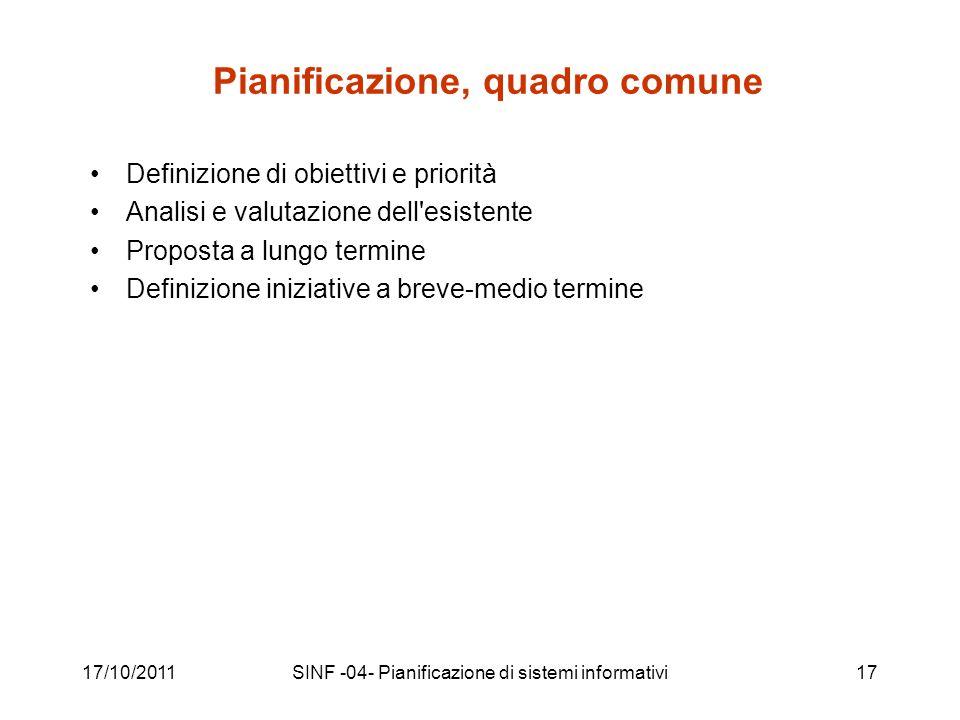 17/10/2011SINF -04- Pianificazione di sistemi informativi17 Pianificazione, quadro comune Definizione di obiettivi e priorità Analisi e valutazione dell esistente Proposta a lungo termine Definizione iniziative a breve-medio termine
