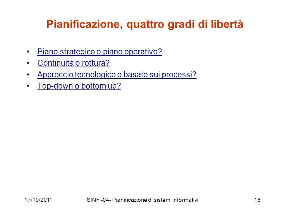 17/10/2011SINF -04- Pianificazione di sistemi informativi18 Pianificazione, quattro gradi di libertà Piano strategico o piano operativo.