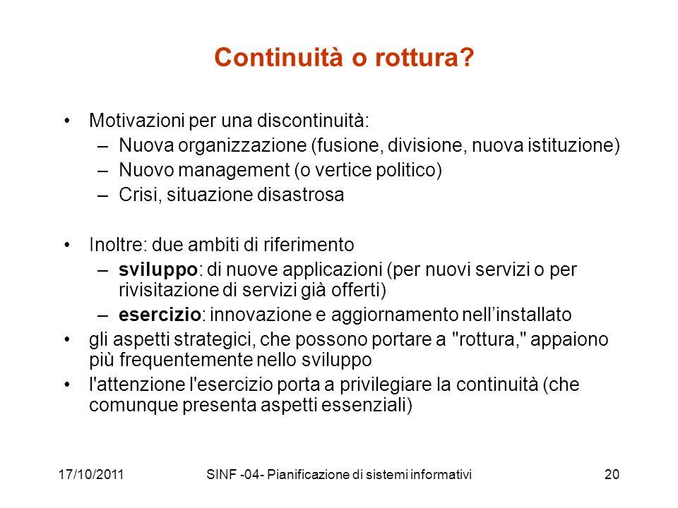 17/10/2011SINF -04- Pianificazione di sistemi informativi20 Continuità o rottura.