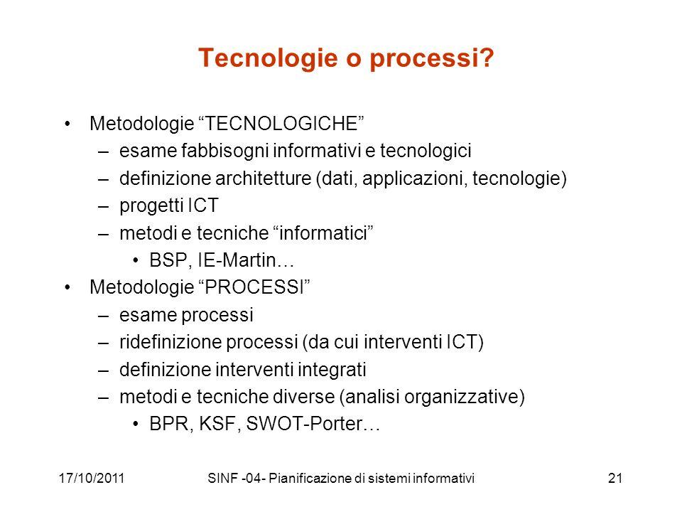 17/10/2011SINF -04- Pianificazione di sistemi informativi21 Tecnologie o processi? Metodologie TECNOLOGICHE –esame fabbisogni informativi e tecnologic
