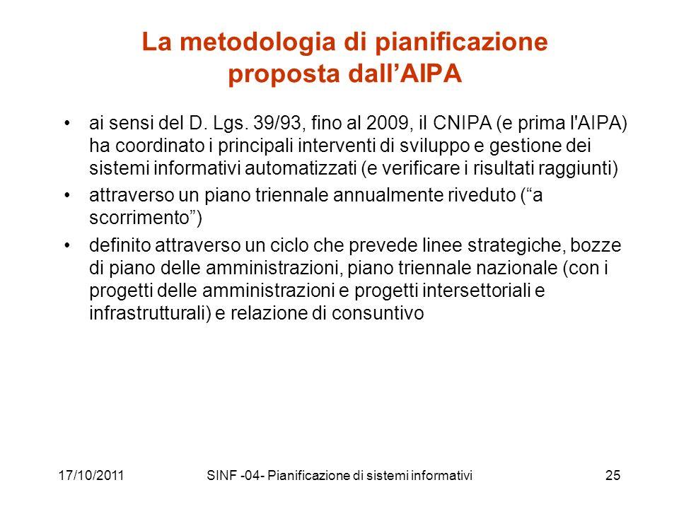 17/10/2011SINF -04- Pianificazione di sistemi informativi25 La metodologia di pianificazione proposta dallAIPA ai sensi del D.