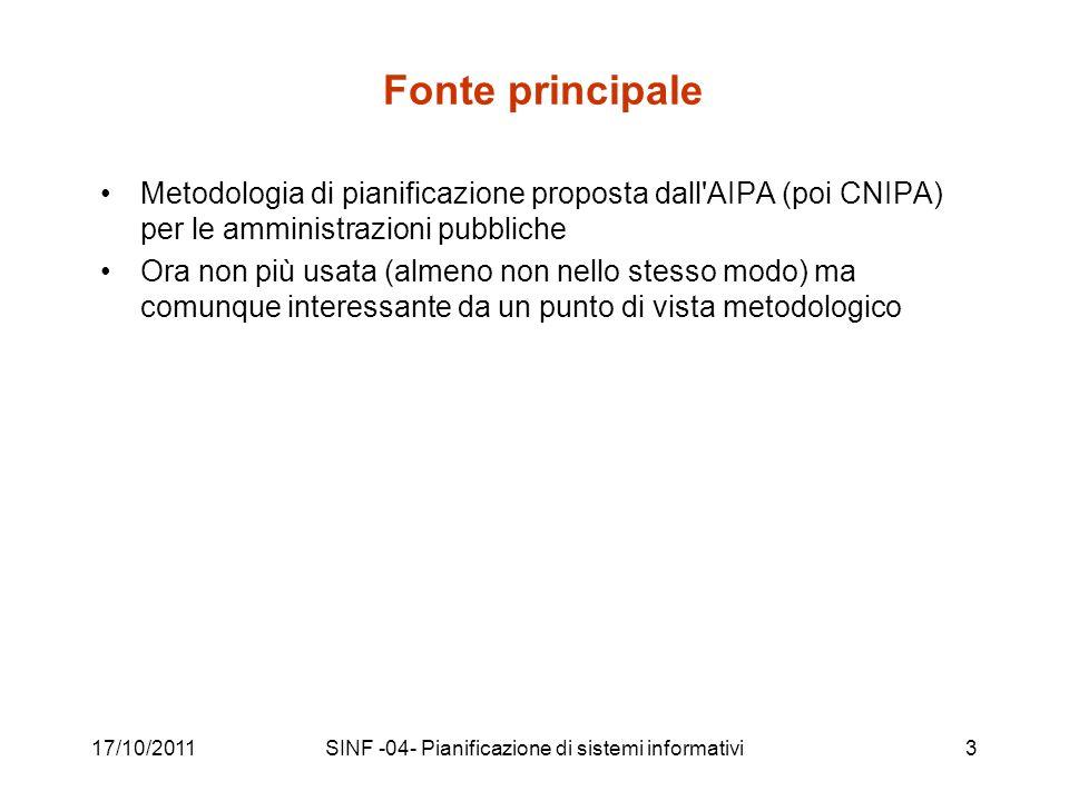 Fonte principale Metodologia di pianificazione proposta dall AIPA (poi CNIPA) per le amministrazioni pubbliche Ora non più usata (almeno non nello stesso modo) ma comunque interessante da un punto di vista metodologico 17/10/2011SINF -04- Pianificazione di sistemi informativi3