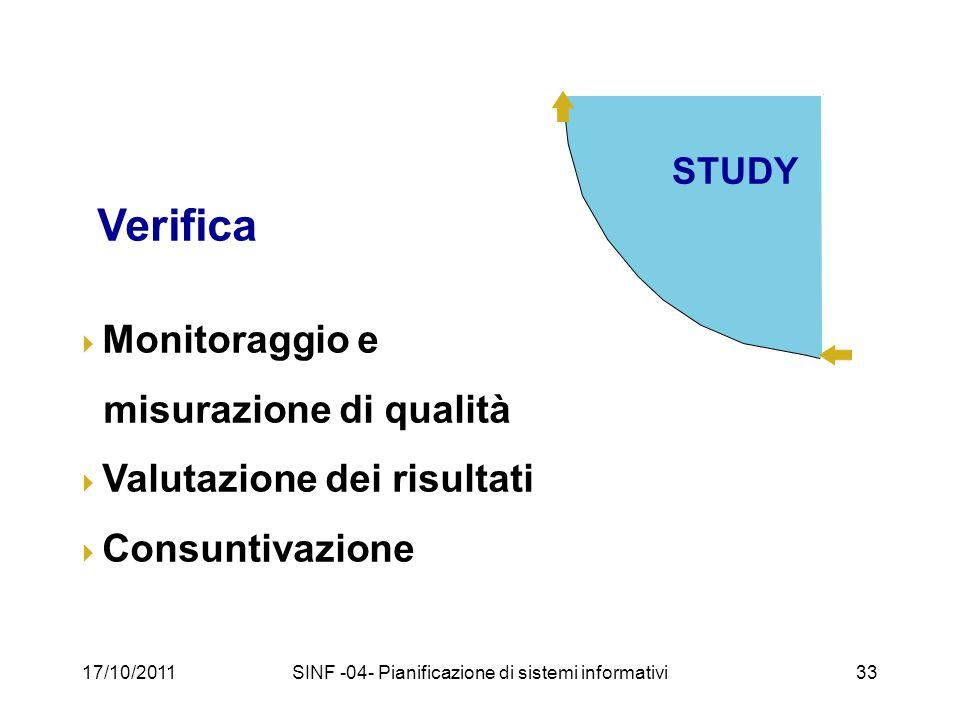 17/10/2011SINF -04- Pianificazione di sistemi informativi33 Verifica Monitoraggio e misurazione di qualità Valutazione dei risultati Consuntivazione STUDY