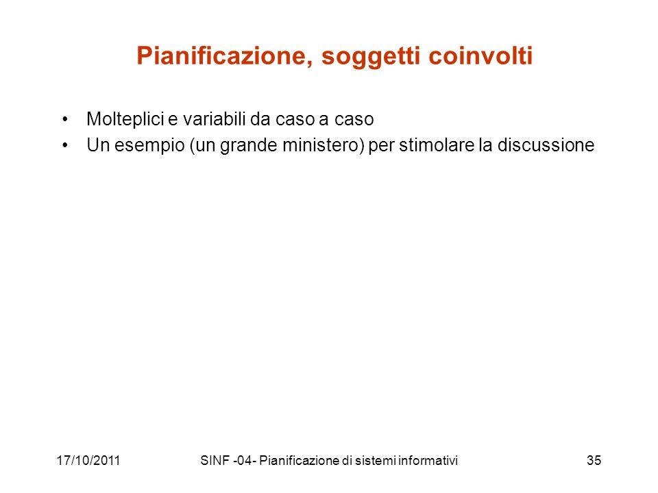 17/10/2011SINF -04- Pianificazione di sistemi informativi35 Pianificazione, soggetti coinvolti Molteplici e variabili da caso a caso Un esempio (un grande ministero) per stimolare la discussione