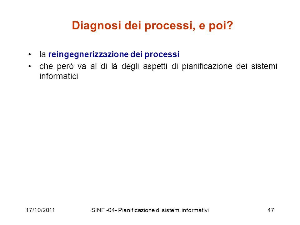 17/10/2011SINF -04- Pianificazione di sistemi informativi47 Diagnosi dei processi, e poi.