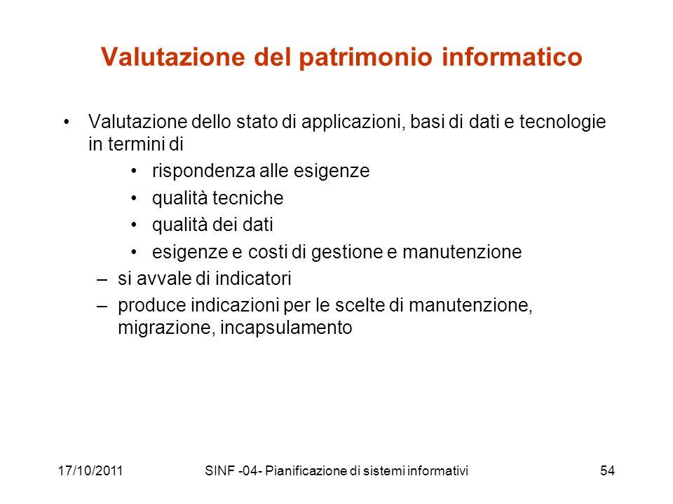 17/10/2011SINF -04- Pianificazione di sistemi informativi54 Valutazione del patrimonio informatico Valutazione dello stato di applicazioni, basi di da