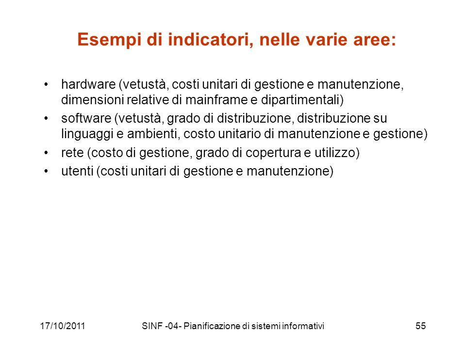 17/10/2011SINF -04- Pianificazione di sistemi informativi55 Esempi di indicatori, nelle varie aree: hardware (vetustà, costi unitari di gestione e man