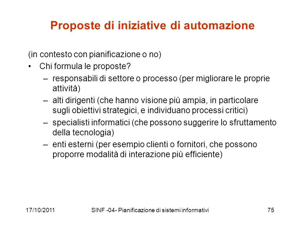 17/10/2011SINF -04- Pianificazione di sistemi informativi75 Proposte di iniziative di automazione (in contesto con pianificazione o no) Chi formula le proposte.