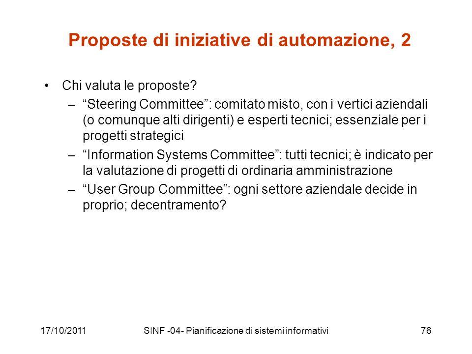 17/10/2011SINF -04- Pianificazione di sistemi informativi76 Proposte di iniziative di automazione, 2 Chi valuta le proposte.