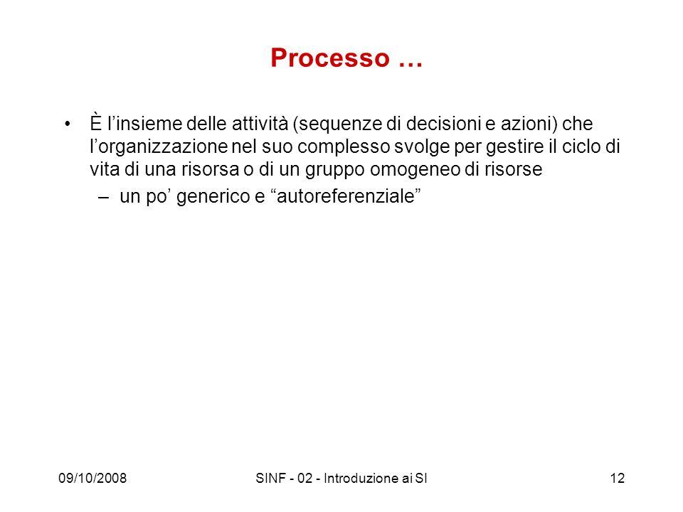 09/10/2008SINF - 02 - Introduzione ai SI12 Processo … È linsieme delle attività (sequenze di decisioni e azioni) che lorganizzazione nel suo complesso