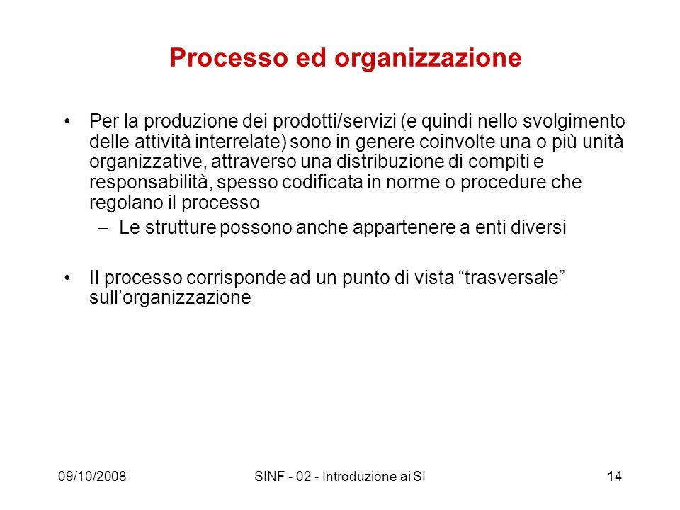 09/10/2008SINF - 02 - Introduzione ai SI14 Processo ed organizzazione Per la produzione dei prodotti/servizi (e quindi nello svolgimento delle attivit