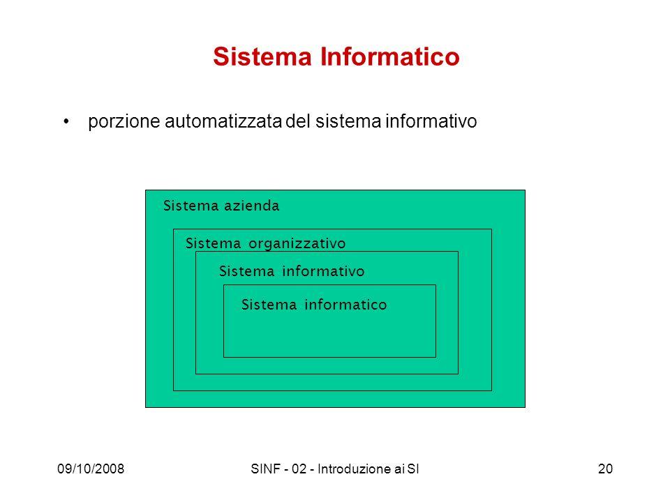 09/10/2008SINF - 02 - Introduzione ai SI20 Sistema Informatico porzione automatizzata del sistema informativo Sistema azienda Sistema organizzativo Si