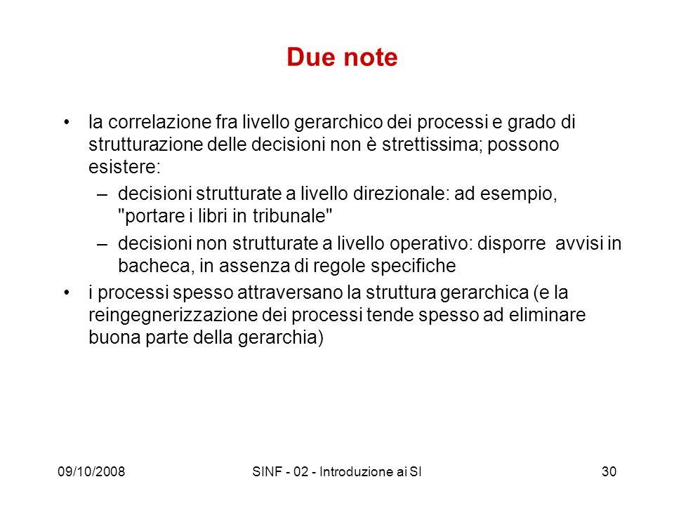 09/10/2008SINF - 02 - Introduzione ai SI30 Due note la correlazione fra livello gerarchico dei processi e grado di strutturazione delle decisioni non