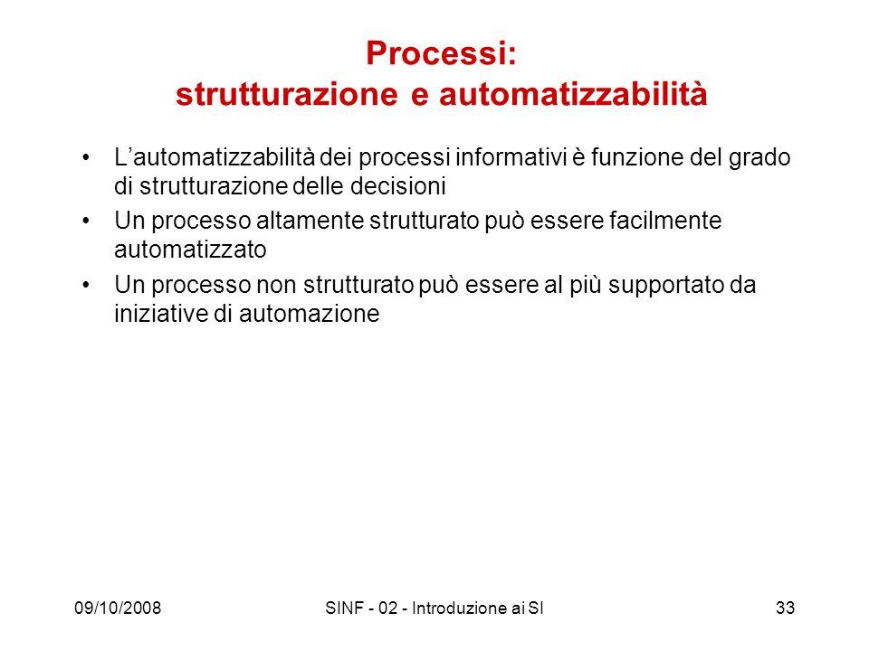 09/10/2008SINF - 02 - Introduzione ai SI33 Processi: strutturazione e automatizzabilità Lautomatizzabilità dei processi informativi è funzione del gra