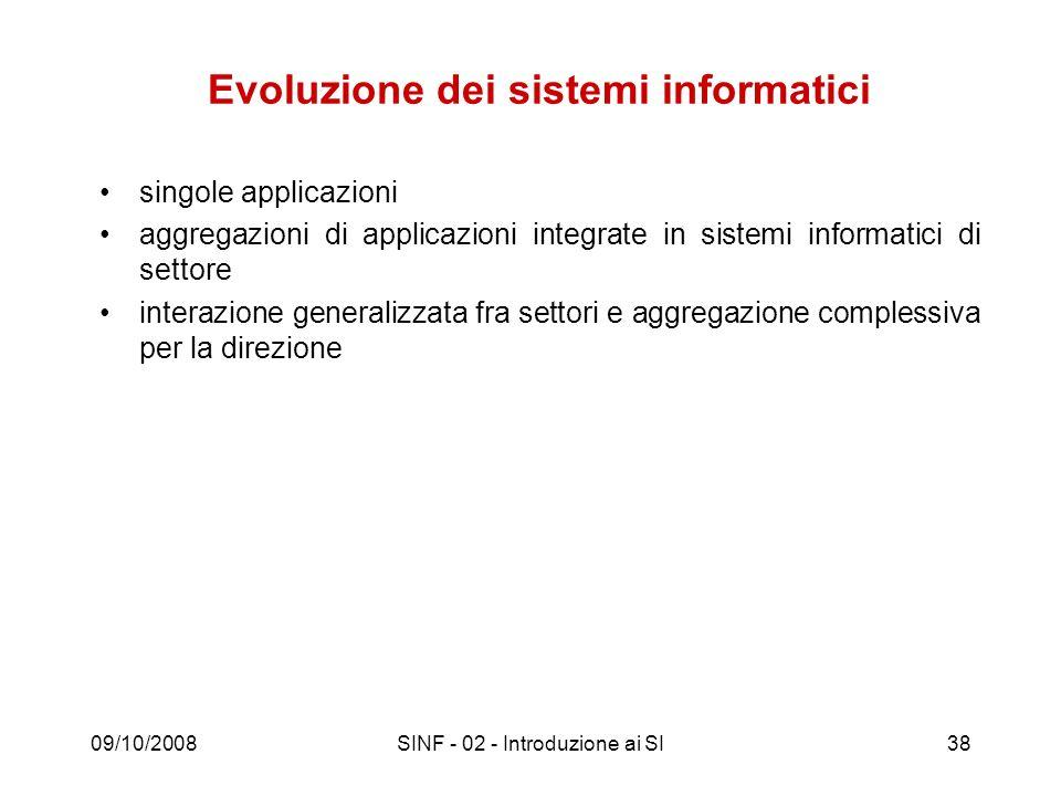 09/10/2008SINF - 02 - Introduzione ai SI38 Evoluzione dei sistemi informatici singole applicazioni aggregazioni di applicazioni integrate in sistemi i