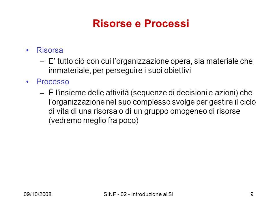 09/10/2008SINF - 02 - Introduzione ai SI10 Risorse Le risorse di una azienda (o amministrazione): – persone – denaro – materiali – informazioni spesso relative alle altre risorse