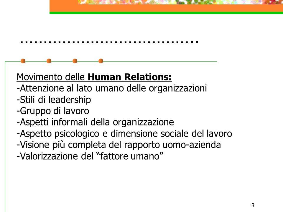 3 ……………………………….. Movimento delle Human Relations: -Attenzione al lato umano delle organizzazioni -Stili di leadership -Gruppo di lavoro -Aspetti infor