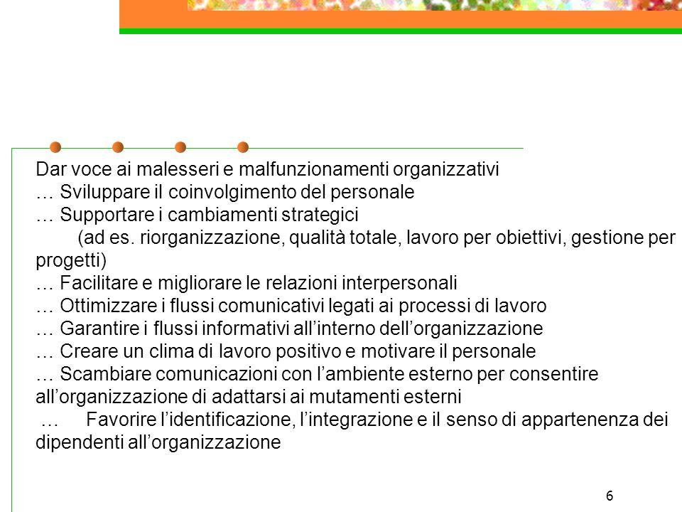 6 Dar voce ai malesseri e malfunzionamenti organizzativi … Sviluppare il coinvolgimento del personale … Supportare i cambiamenti strategici (ad es. ri