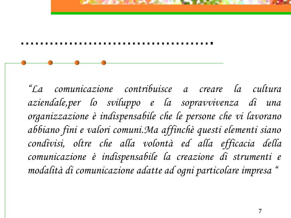 7 …………………………………. La comunicazione contribuisce a creare la cultura aziendale,per lo sviluppo e la sopravvivenza di una organizzazione è indispensabile