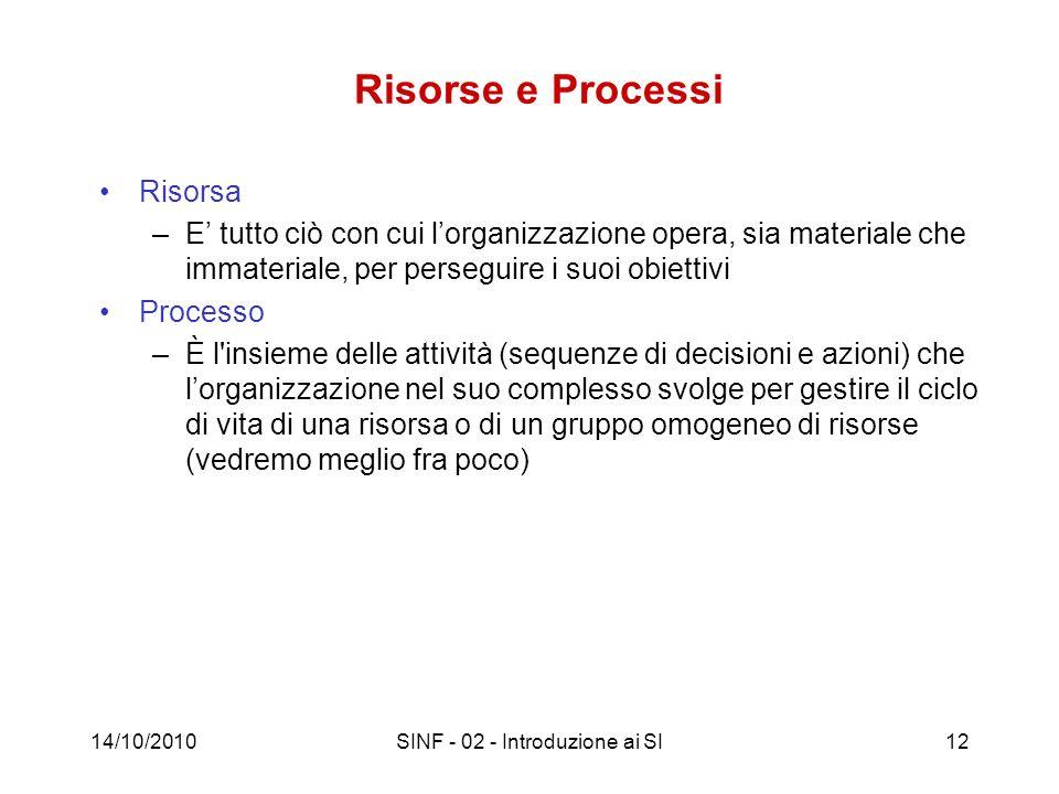 14/10/2010SINF - 02 - Introduzione ai SI12 Risorse e Processi Risorsa –E tutto ciò con cui lorganizzazione opera, sia materiale che immateriale, per p