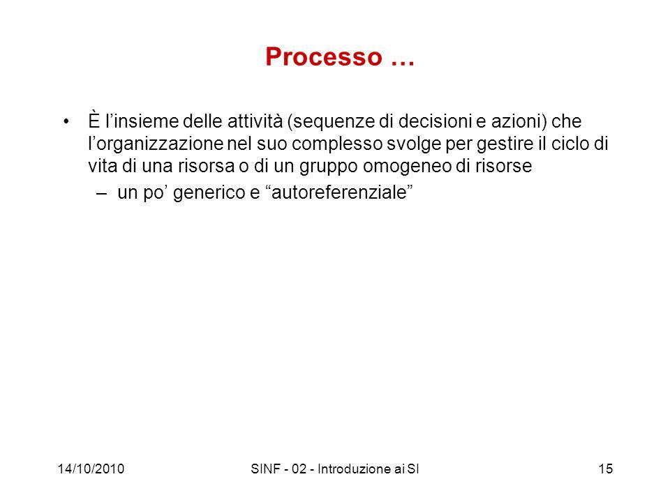 14/10/2010SINF - 02 - Introduzione ai SI15 Processo … È linsieme delle attività (sequenze di decisioni e azioni) che lorganizzazione nel suo complesso