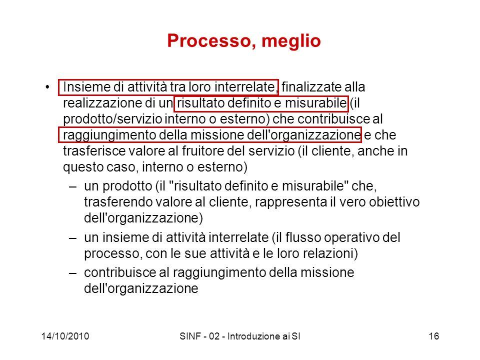 14/10/2010SINF - 02 - Introduzione ai SI16 Processo, meglio Insieme di attività tra loro interrelate, finalizzate alla realizzazione di un risultato d