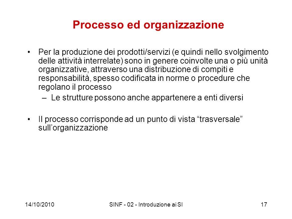 14/10/2010SINF - 02 - Introduzione ai SI17 Processo ed organizzazione Per la produzione dei prodotti/servizi (e quindi nello svolgimento delle attivit