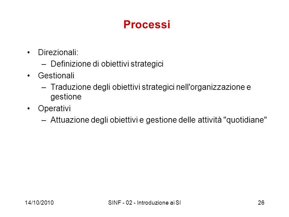14/10/2010SINF - 02 - Introduzione ai SI26 Processi Direzionali: –Definizione di obiettivi strategici Gestionali –Traduzione degli obiettivi strategic